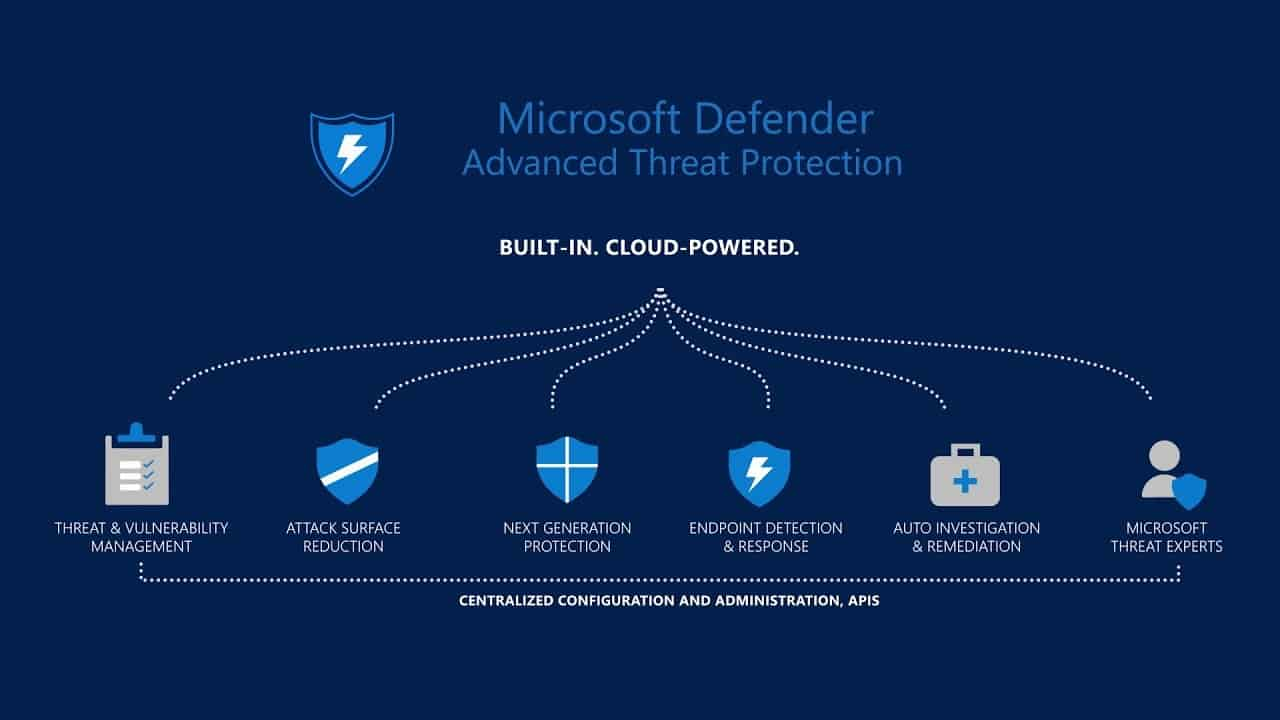 Microsoft introduces Microsoft Defender for Endpoint Plan 1