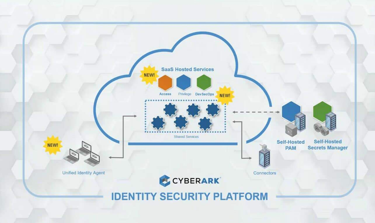 CyberArk expands Identity Security Platform with new services