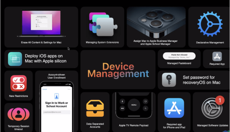 Apple macOS, iPadOS 15, and iOS 15 get updates for enterprise use